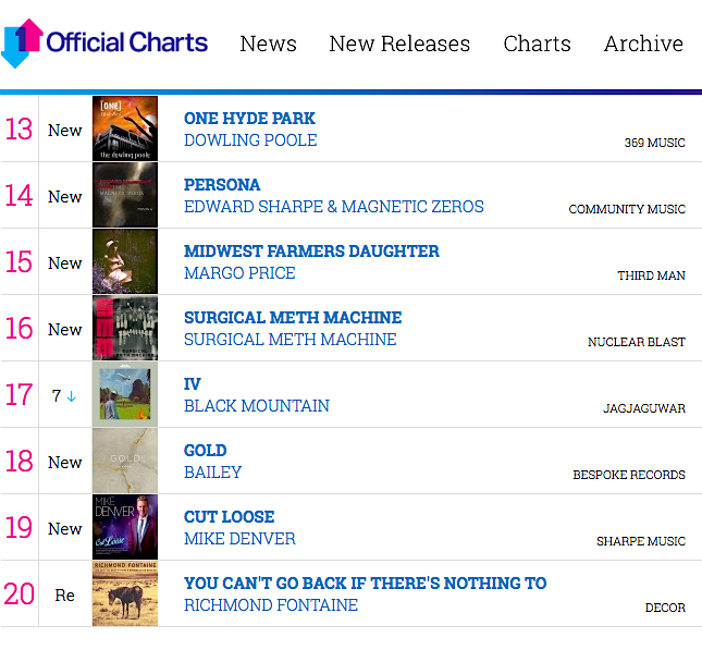 TDP no 13 in the album chart One Hyde Park